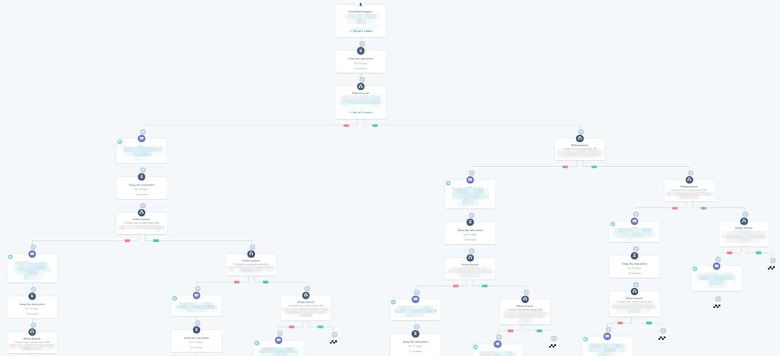 Workflow-esimerkki