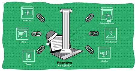 Pilarisivu_blogikuvitus-01